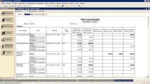 Программа для гостиниц, отелей санаториев SmartHotel - отчет по пакетам услуг