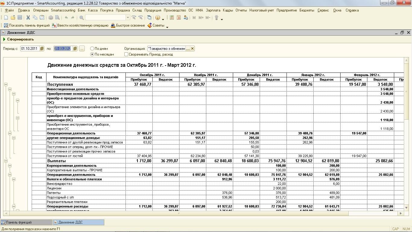 Программу для оказания бухгалтерских услуг